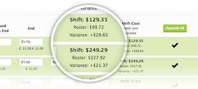industry-online-timesheets